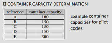 container capacity